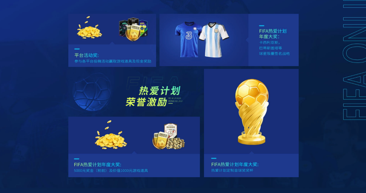 FIFA足球世界12
